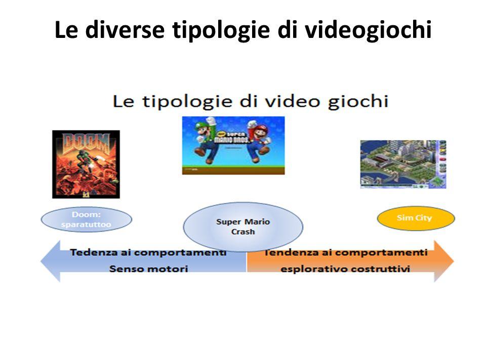 Le diverse tipologie di videogiochi
