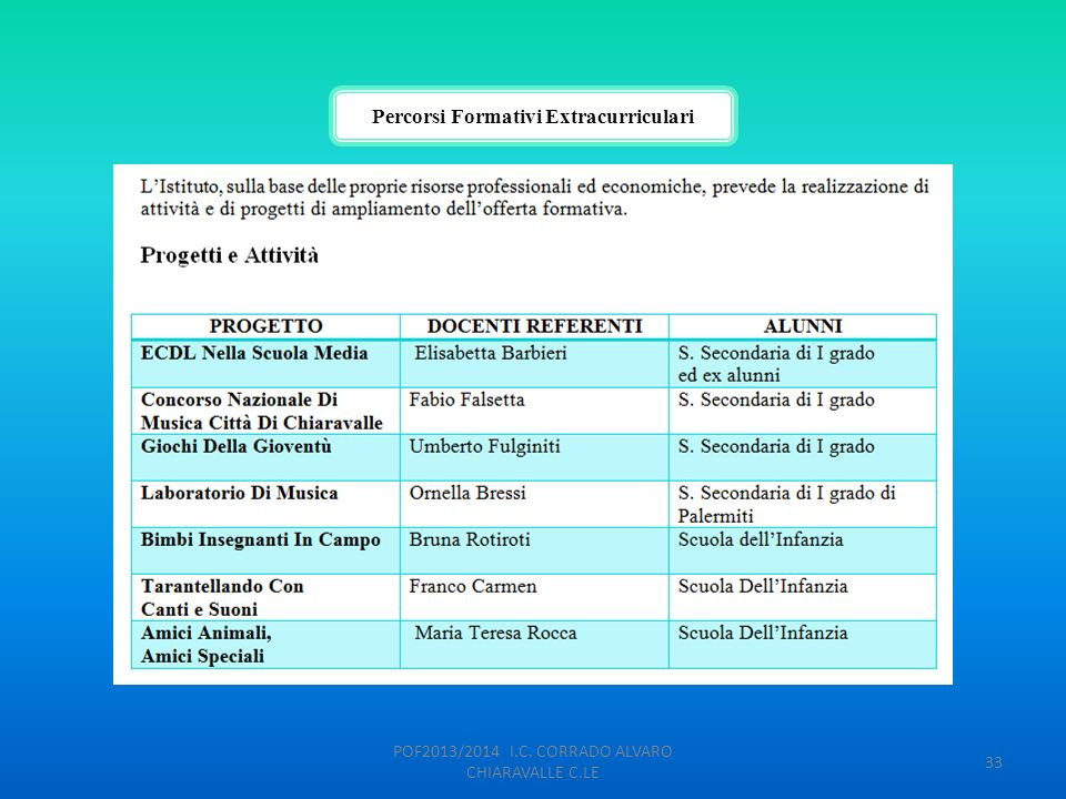 Percorsi Formativi Extracurriculari