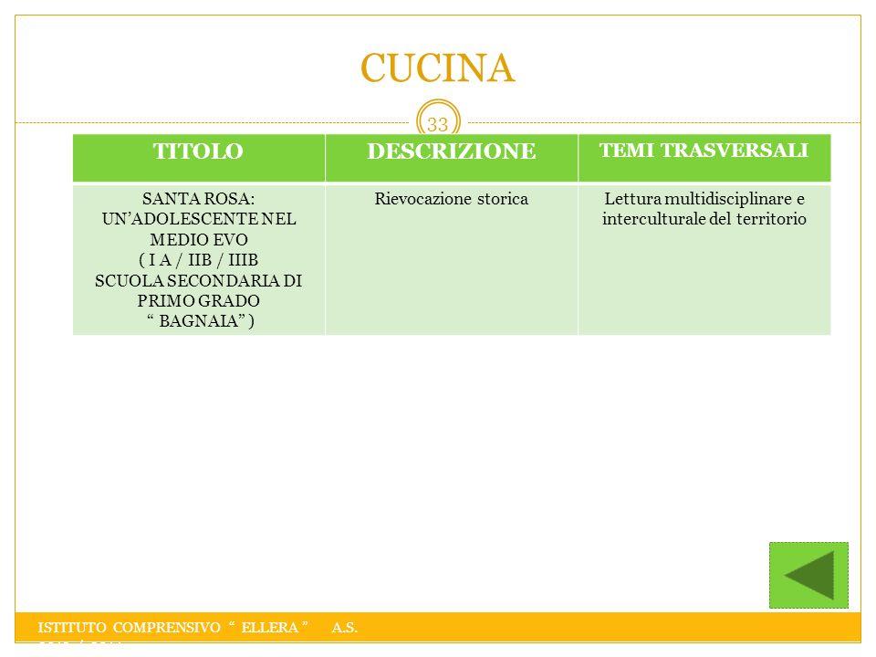 CUCINA TITOLO DESCRIZIONE TEMI TRASVERSALI