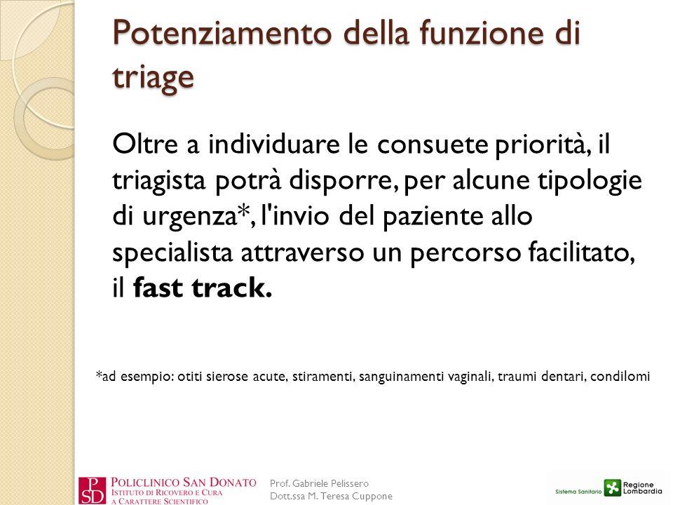 Potenziamento della funzione di triage