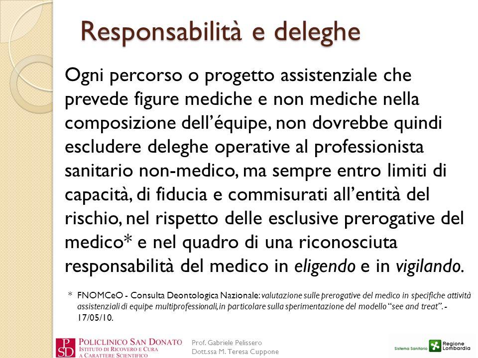 Responsabilità e deleghe