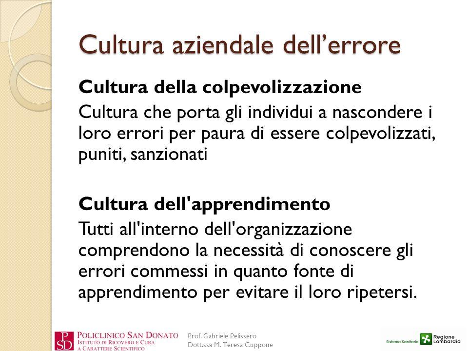 Cultura aziendale dell'errore