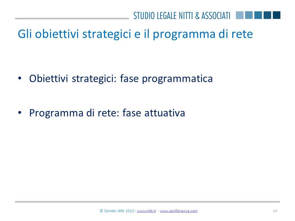 Gli obiettivi strategici e il programma di rete