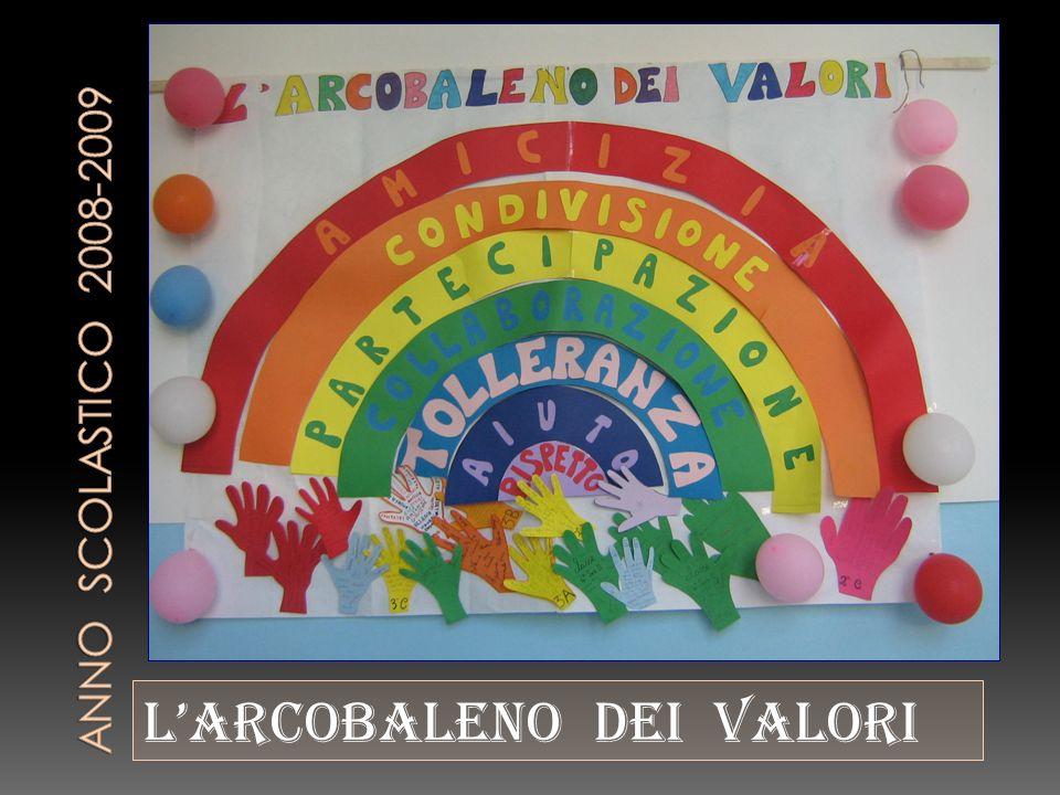 L'arcobaleno dei valori