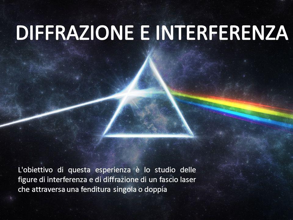 DIFFRAZIONE E INTERFERENZA