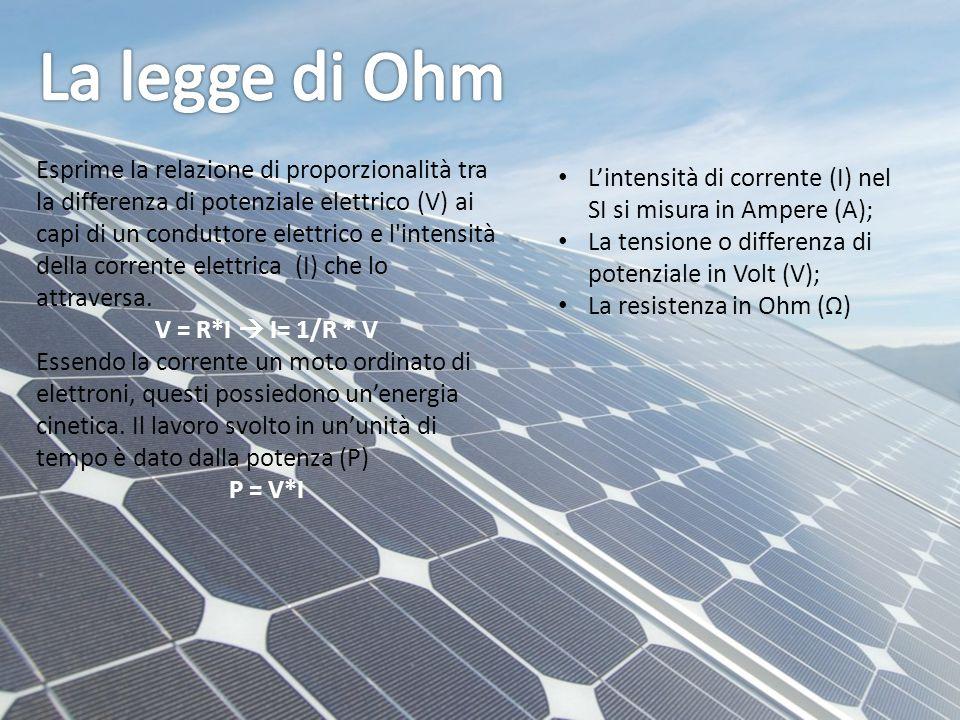 La legge di Ohm