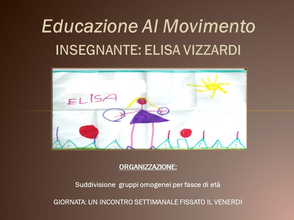 INSEGNANTE: ELISA VIZZARDI