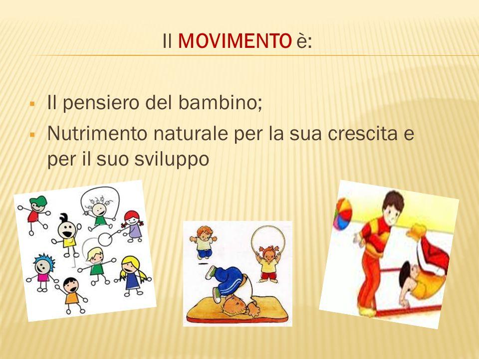 Il MOVIMENTO è:Il pensiero del bambino; Nutrimento naturale per la sua crescita e per il suo sviluppo.