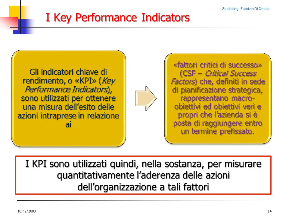 I Key Performance Indicators