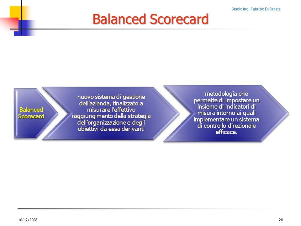 Balanced Scorecard Balanced Scorecard.
