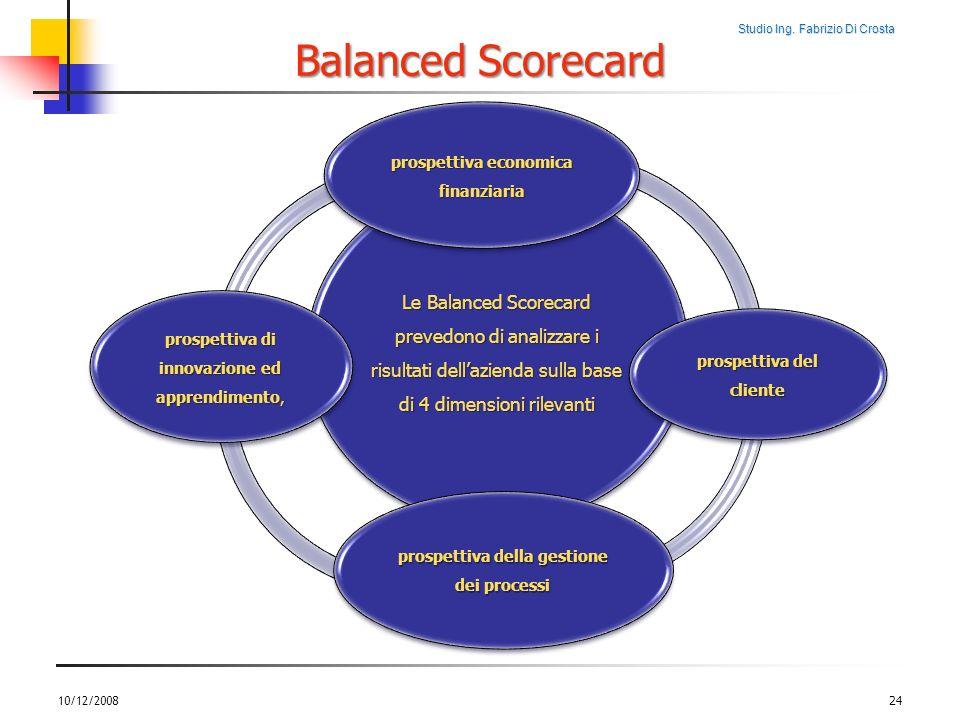 Balanced Scorecard Le Balanced Scorecard prevedono di analizzare i risultati dell'azienda sulla base di 4 dimensioni rilevanti.