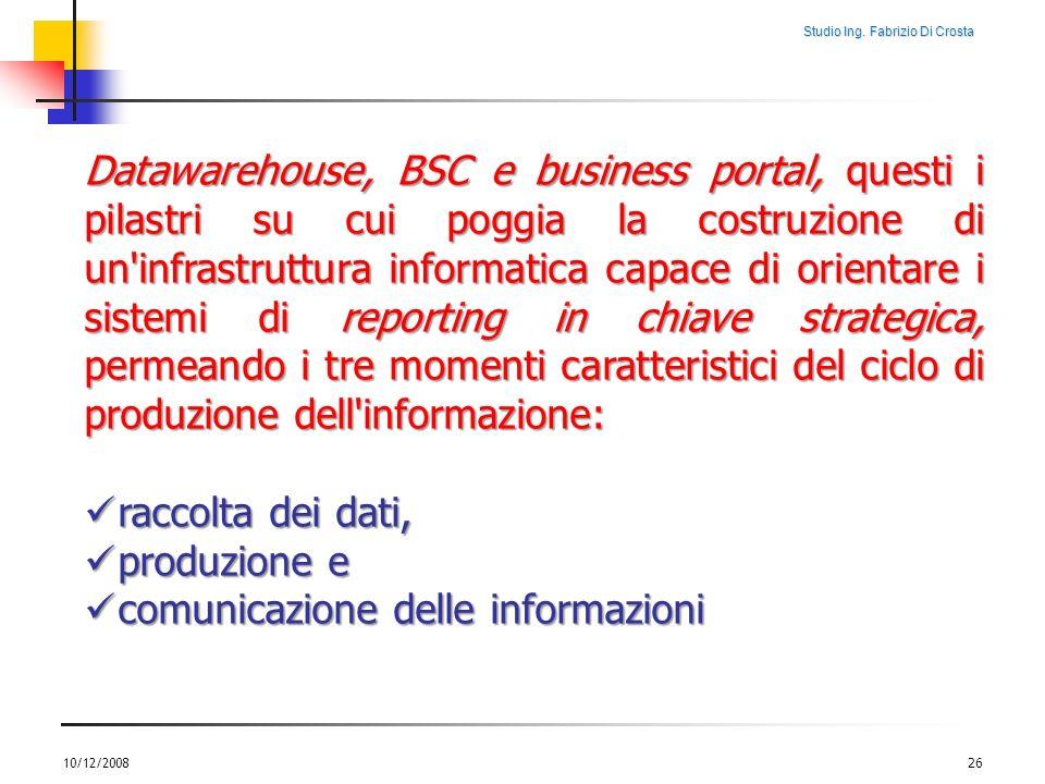 comunicazione delle informazioni