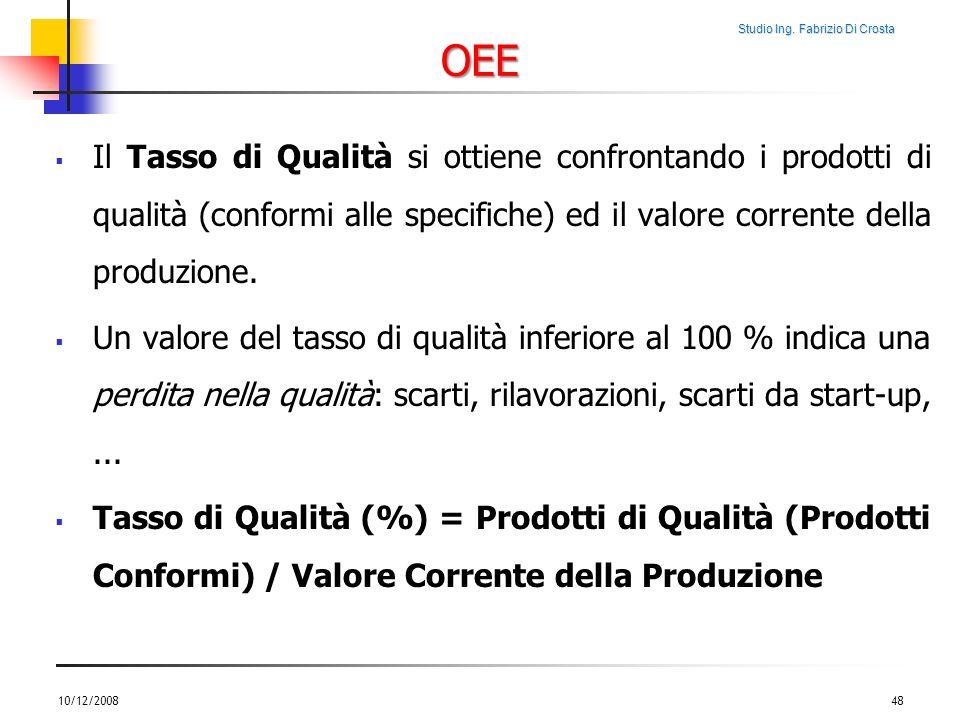 OEE Il Tasso di Qualità si ottiene confrontando i prodotti di qualità (conformi alle specifiche) ed il valore corrente della produzione.