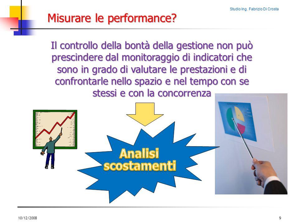Analisi scostamenti Misurare le performance