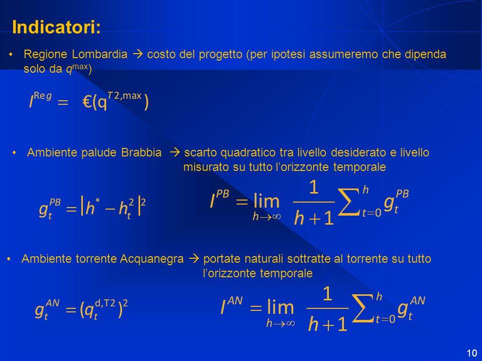 Indicatori: Regione Lombardia  costo del progetto (per ipotesi assumeremo che dipenda solo da qmax)