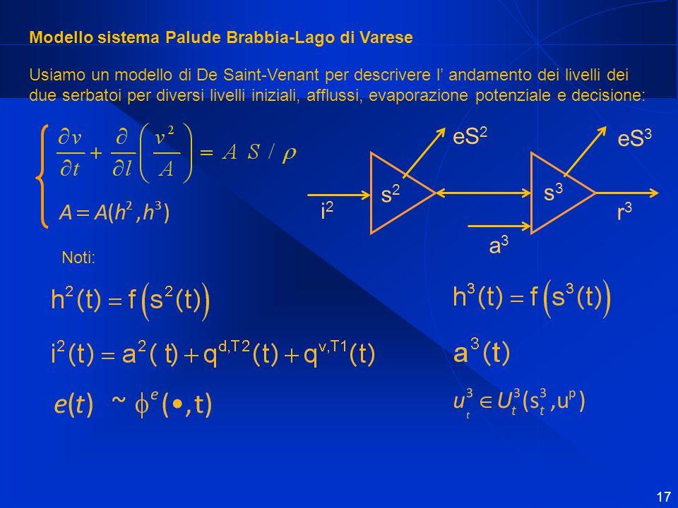 eS2 eS3 s2 s3 i2 r3 a3 Modello sistema Palude Brabbia-Lago di Varese