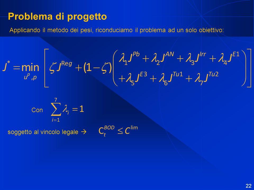 Problema di progetto Applicando il metodo dei pesi, riconduciamo il problema ad un solo obiettivo: Con.