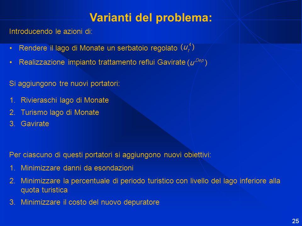 Varianti del problema: