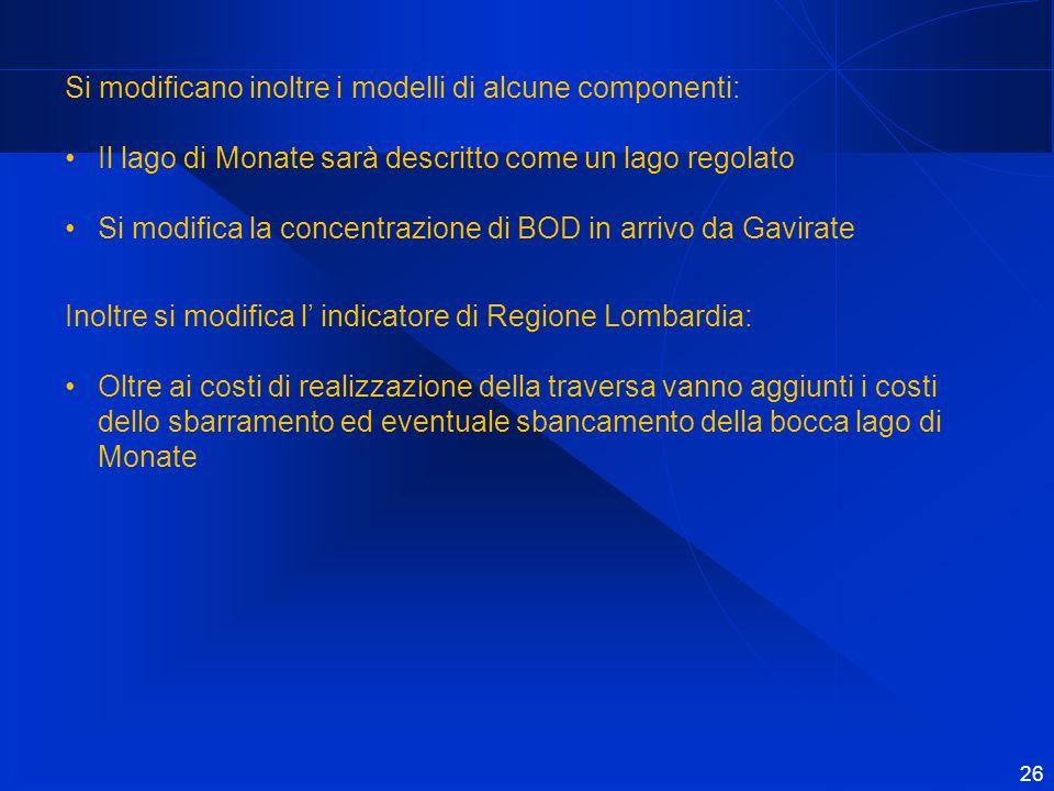 Si modificano inoltre i modelli di alcune componenti:
