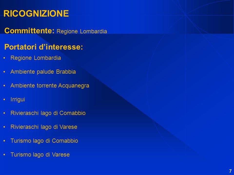 RICOGNIZIONE Committente: Regione Lombardia Portatori d'interesse: