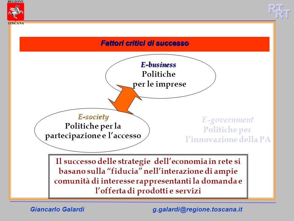 RT RT E-government Politiche per la partecipazione e l'accesso