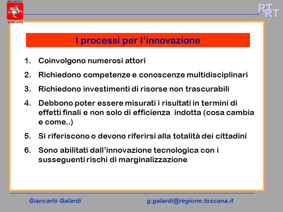 I processi per l'innovazione