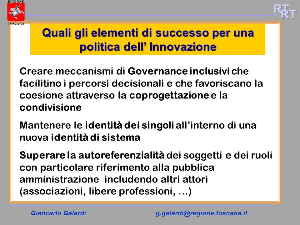 Quali gli elementi di successo per una politica dell' Innovazione
