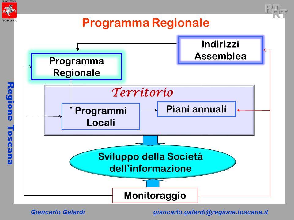 Sviluppo della Società dell'informazione