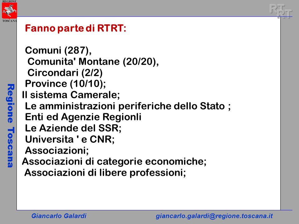RT RT Fanno parte di RTRT: Comuni (287), Comunita Montane (20/20),