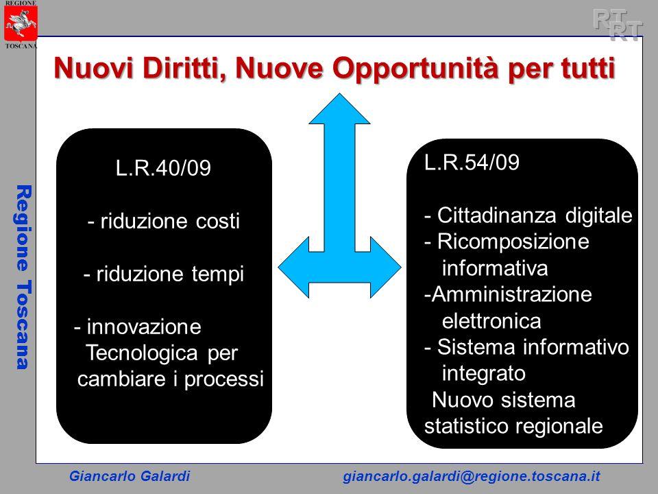 Nuovi Diritti, Nuove Opportunità per tutti