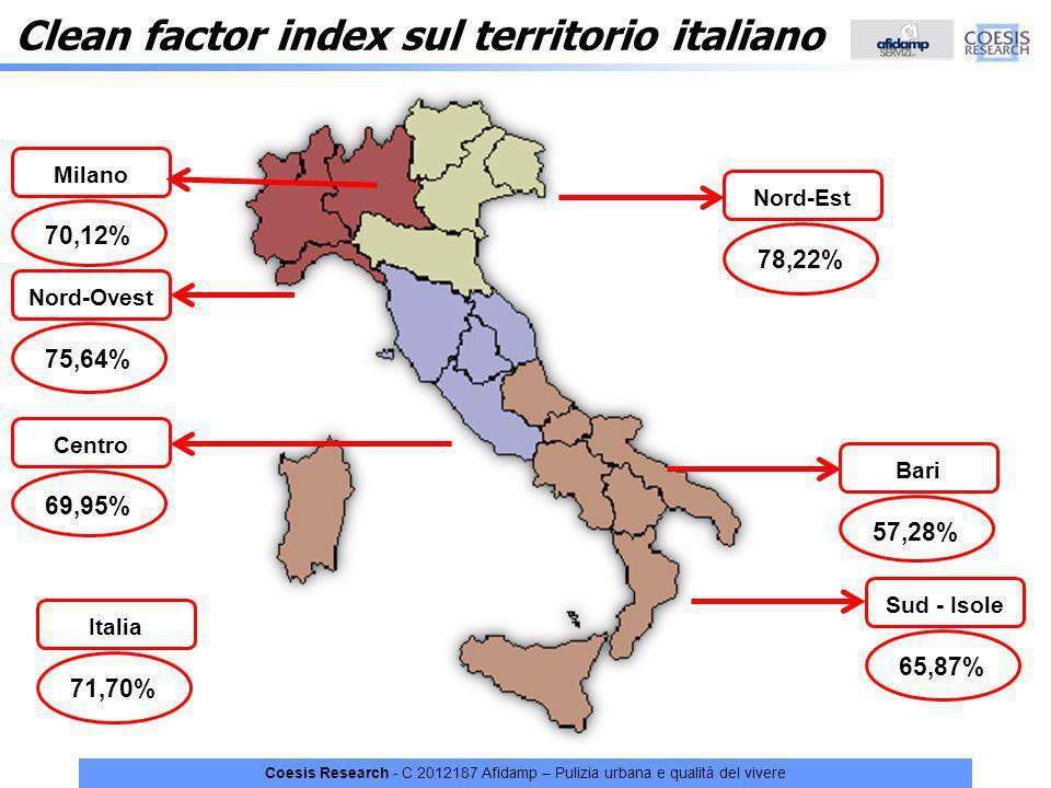 Clean factor index sul territorio italiano