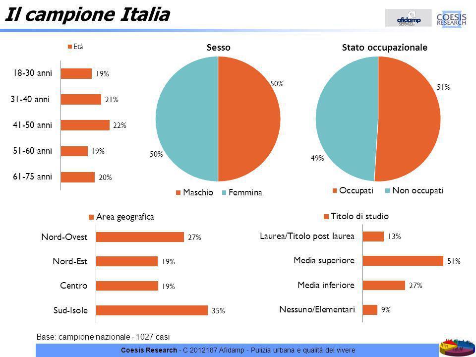 Il campione Italia C 2012187 Afidamp - Pulizia urbana e qualità del vivere.