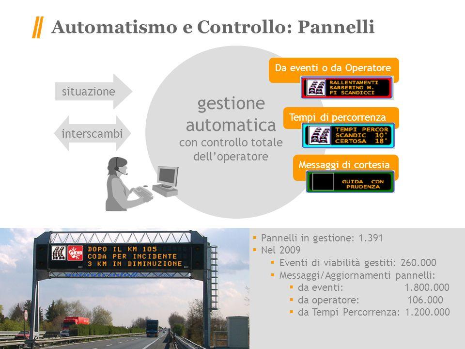 Automatismo e Controllo: Pannelli
