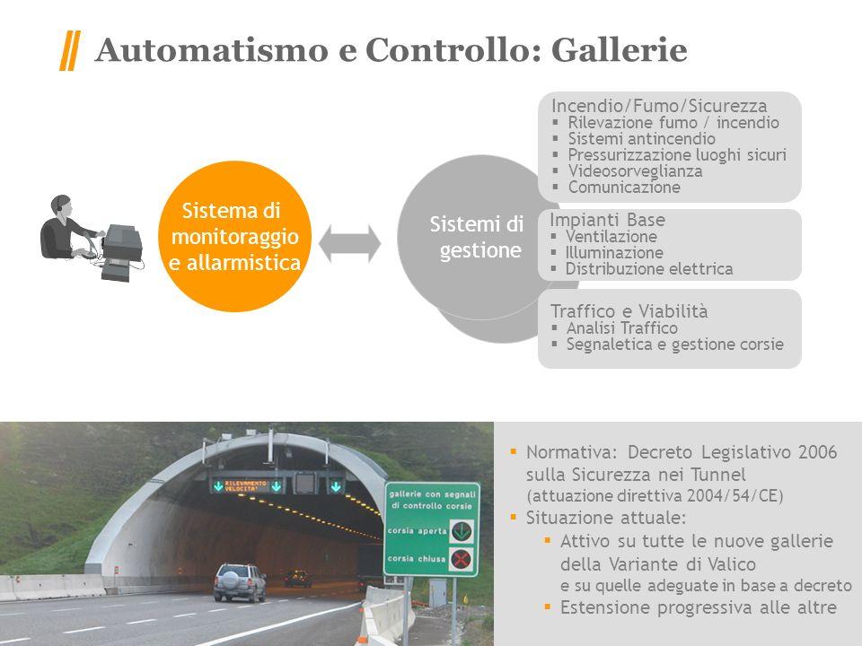 Automatismo e Controllo: Gallerie