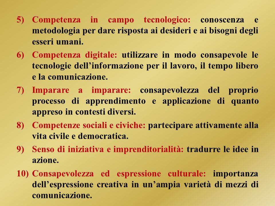 Competenza in campo tecnologico: conoscenza e metodologia per dare risposta ai desideri e ai bisogni degli esseri umani.