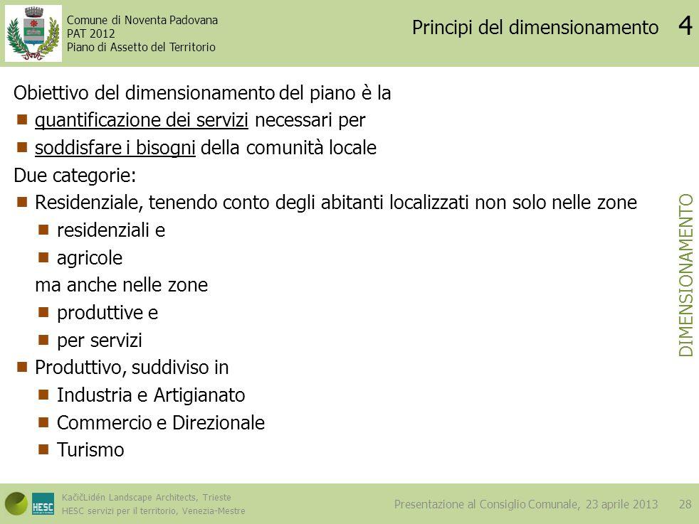 Principi del dimensionamento