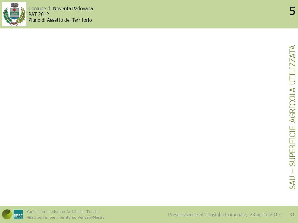 SAU – Superficie Agricola Utilizzata