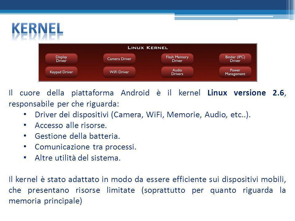 kernel Il cuore della piattaforma Android è il kernel Linux versione 2.6, responsabile per che riguarda: