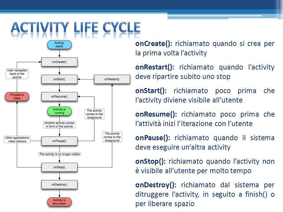Activity life cycle onCreate(): richiamato quando si crea per la prima volta l'activity.