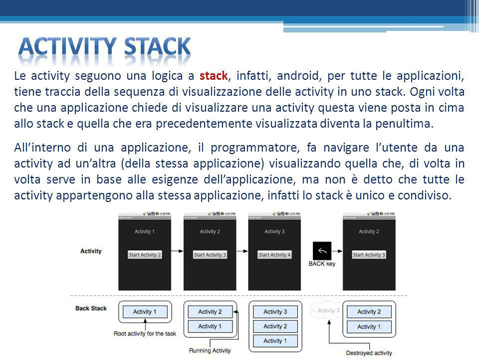 Activity stack
