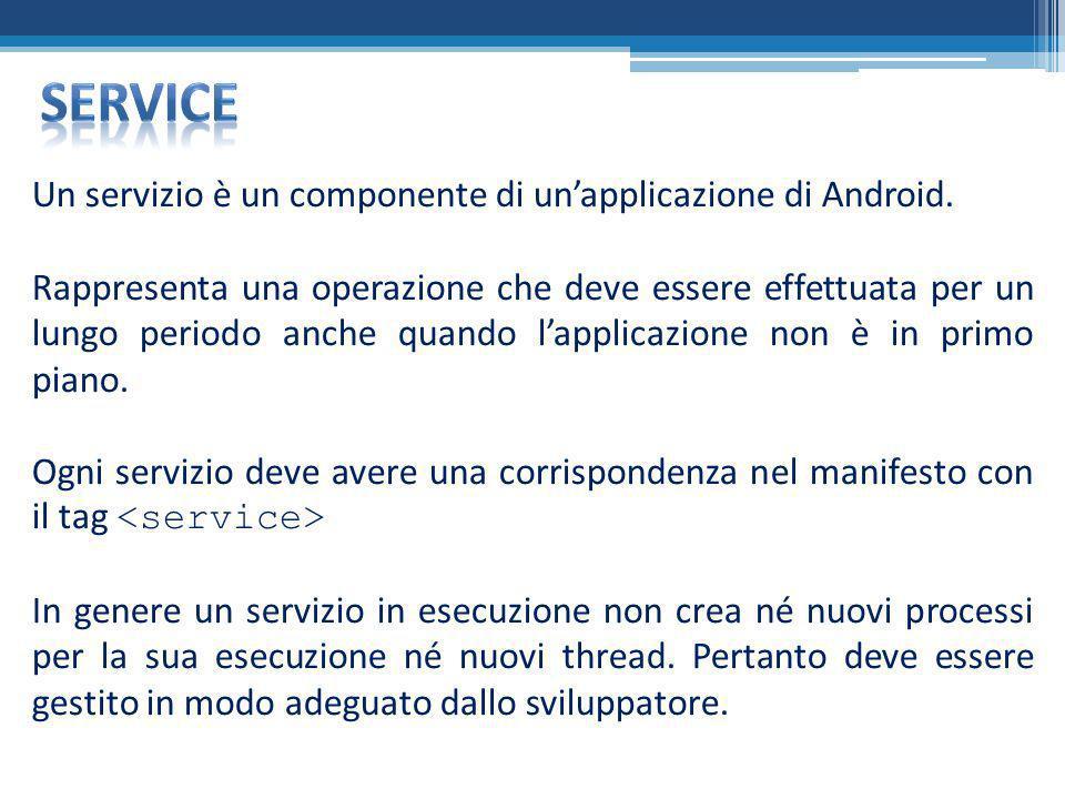 Service Un servizio è un componente di un'applicazione di Android.