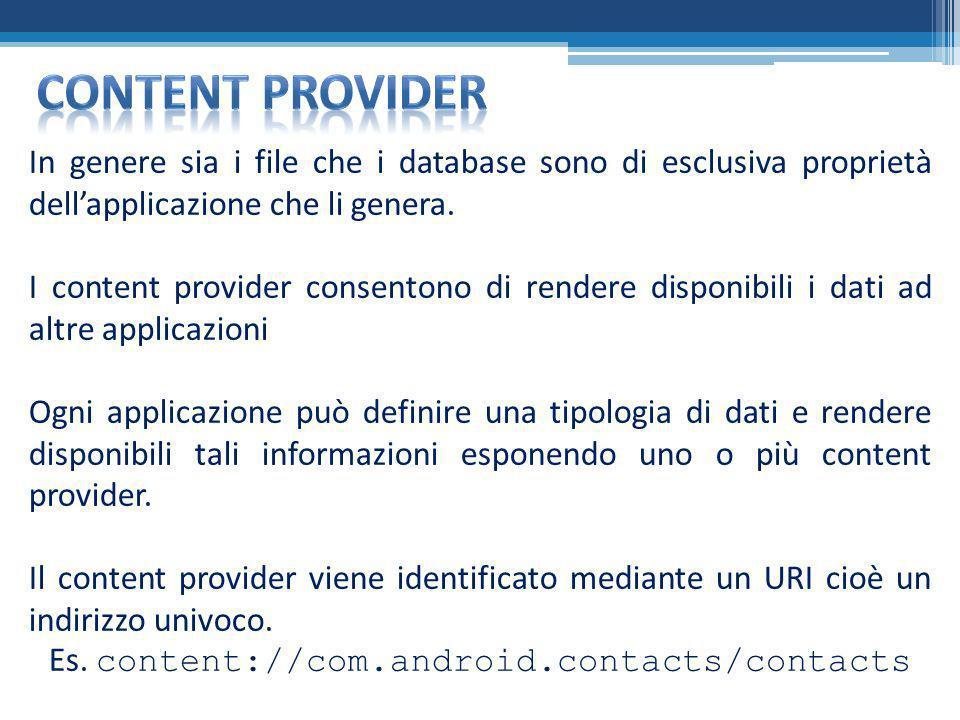 Es. content://com.android.contacts/contacts