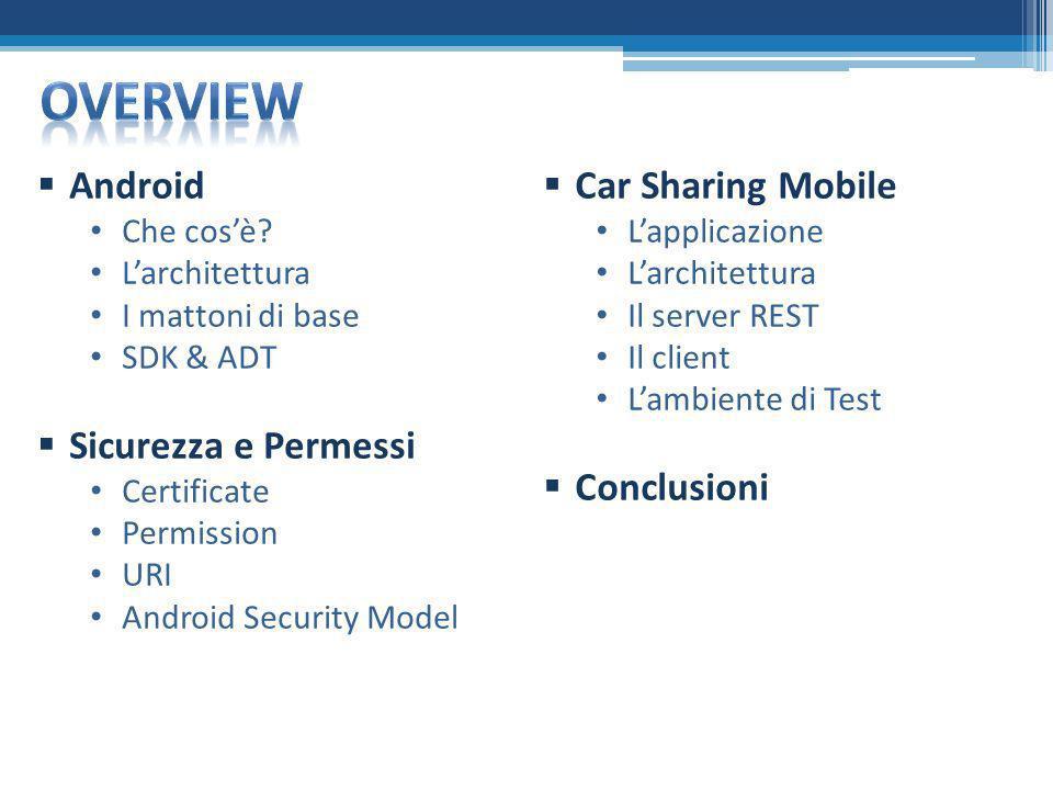 Overview Android Sicurezza e Permessi Car Sharing Mobile Conclusioni