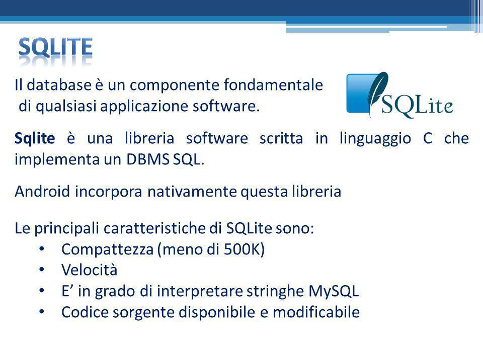 SQLite Il database è un componente fondamentale