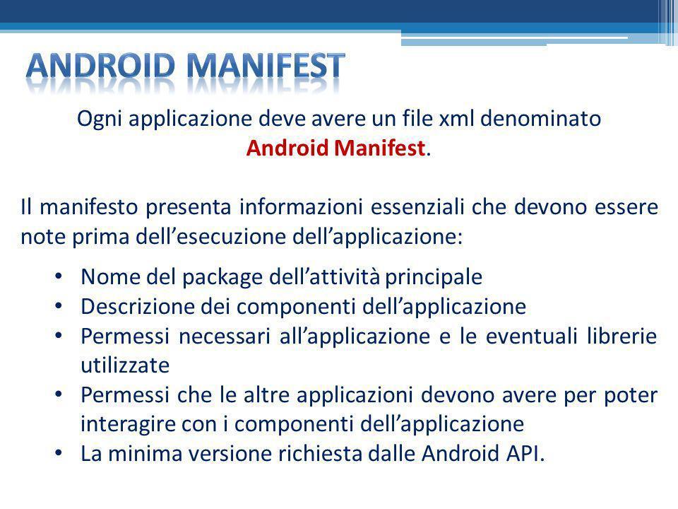 Ogni applicazione deve avere un file xml denominato