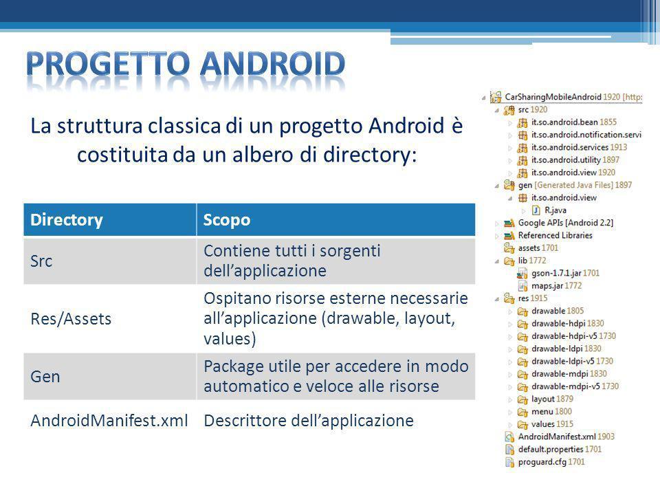 progetto android La struttura classica di un progetto Android è costituita da un albero di directory: