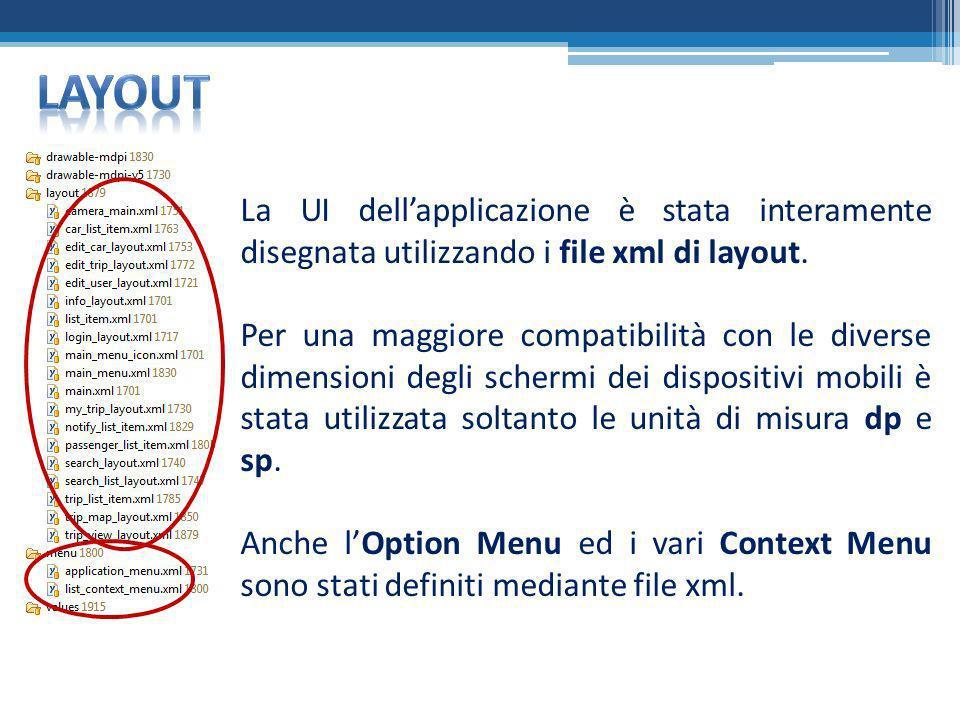 LAYOUT La UI dell'applicazione è stata interamente disegnata utilizzando i file xml di layout.