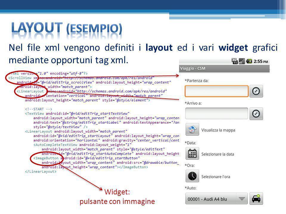 LAYOUT (Esempio) Nel file xml vengono definiti i layout ed i vari widget grafici mediante opportuni tag xml.