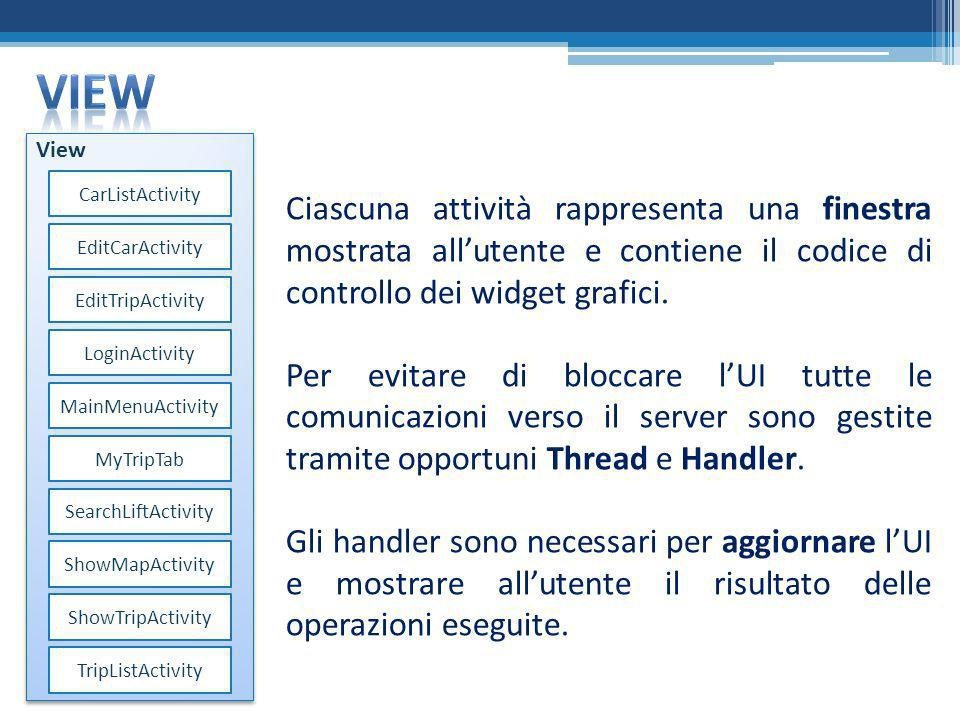 VIEW View. CarListActivity. EditCarActivity. EditTripActivity. LoginActivity. MainMenuActivity.