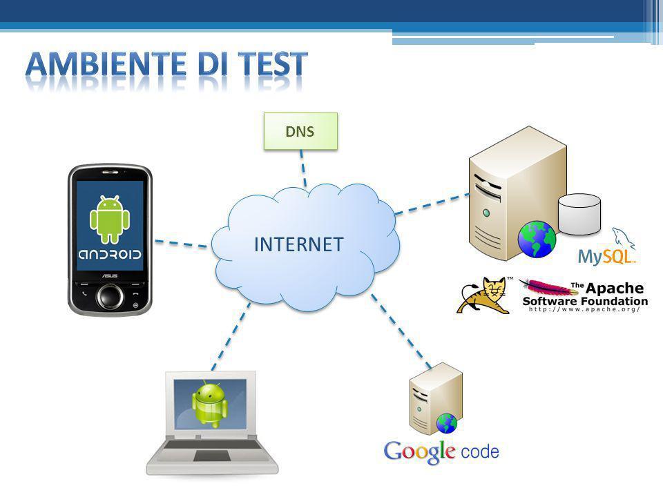 Ambiente di test DNS INTERNET